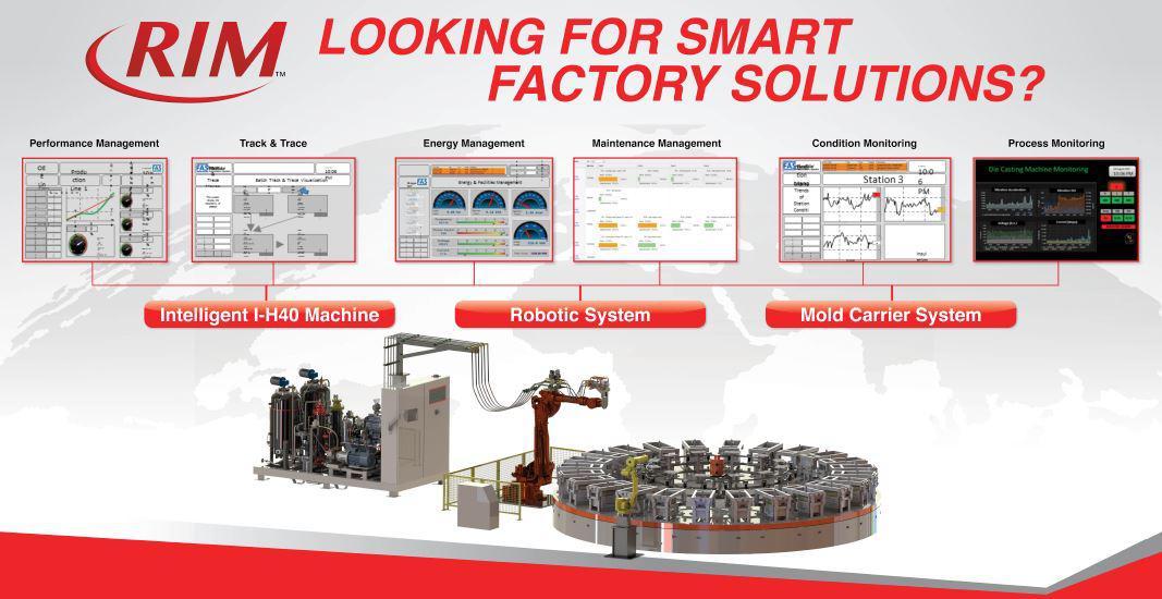 RIM Smart Factory Solutions