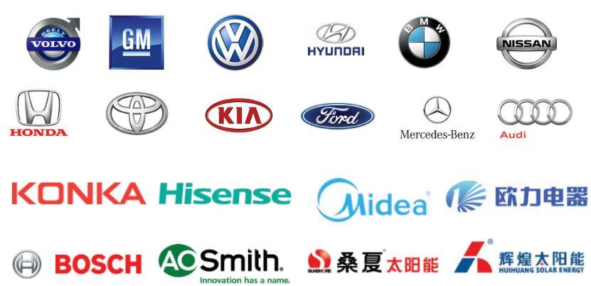 Rim Global Partner
